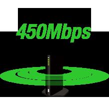 最大実行速度450Mbps