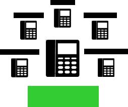 固定電話の無料通話先が豊富